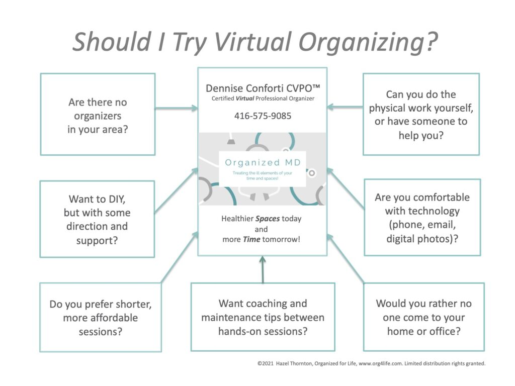 Should I try virtual Organizing? There are many benefits. Contact Dennise today at 416-575-9085 to learn more.