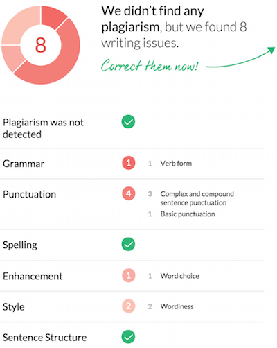 Grammarly-for-authors-self-edit
