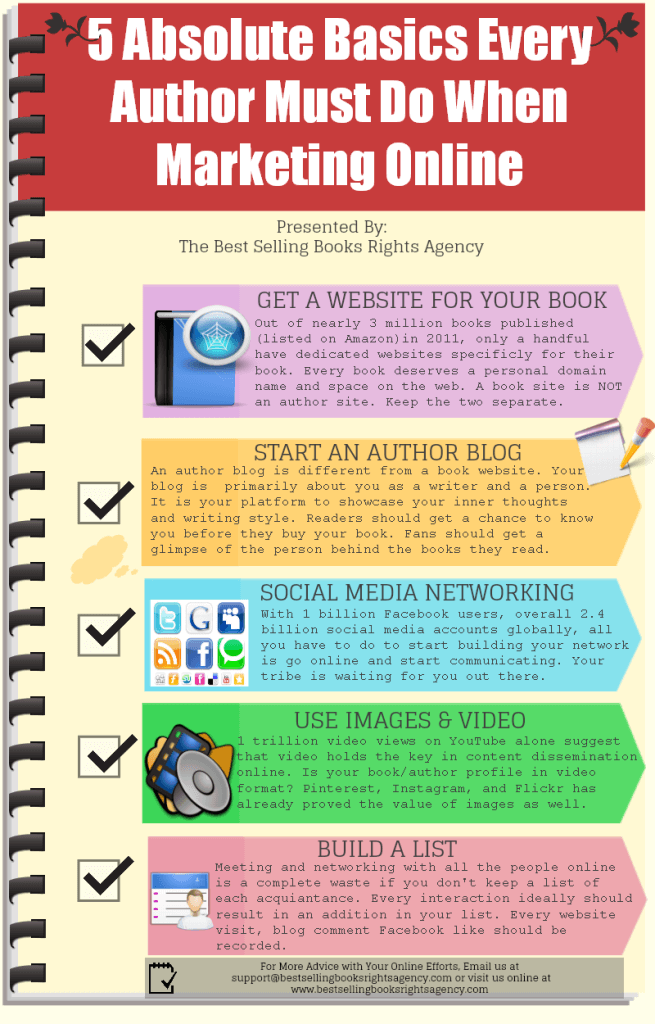 5-Absolute-Basics-Every-Author-Must-Do-When-Marketing-Online-Infographic-