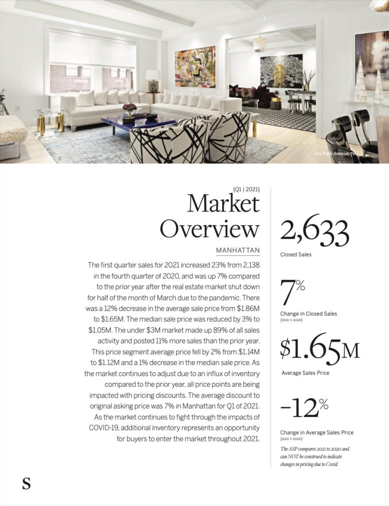 Sotheby's International Realty First Quarter 2021 Market Update