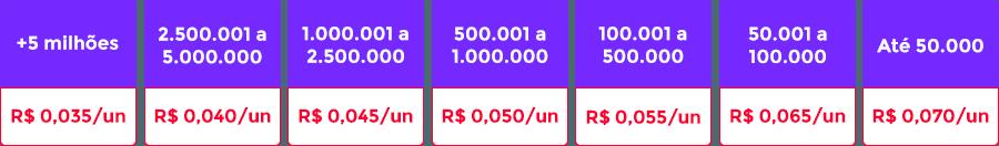 SMS Corporativo ON NET