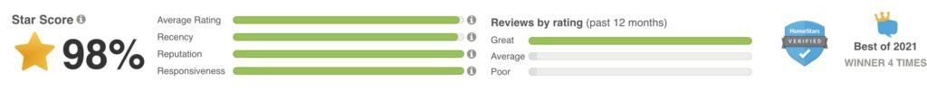 homestars.com rating for vacuumville