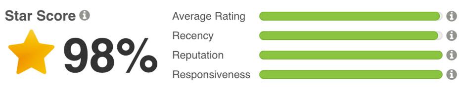 Vacuumville HomeStar rating