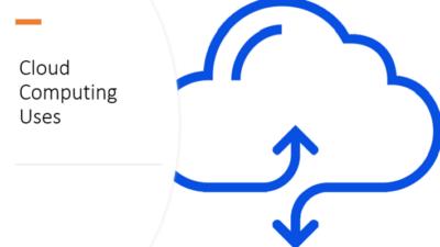 Cloud Computing Uses