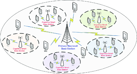 Planning of Ultra-dense wireless networks and their performance