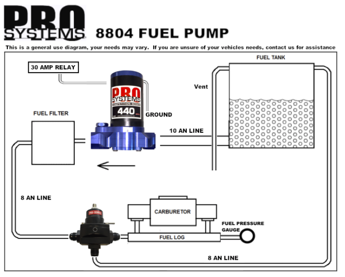 8804 Plumbing Prior - Pro Systems Racing