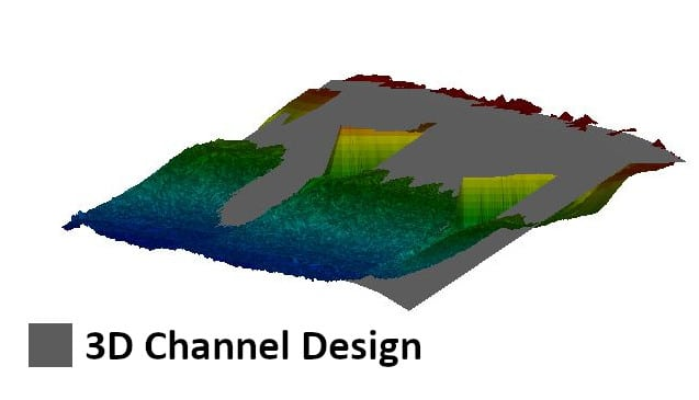 Beach re-nourishment, Channel design, Dredging