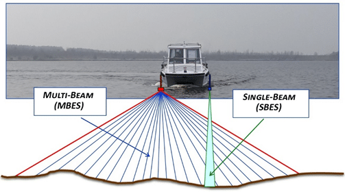 Is a Multibeam or Single Beam Survey Right for Your Project?