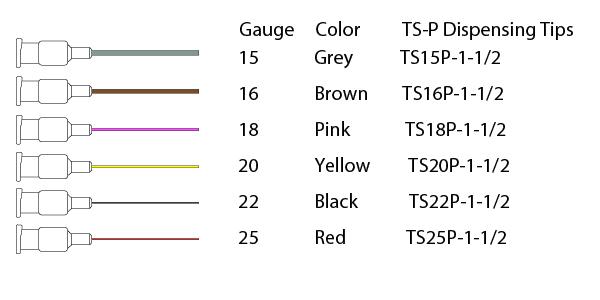 TS15P-1-1/2, TS16P-1-1/2, TS18P-1-1/2, TS20P-1-1/2, TS22P-1-1/2, TS25P-1-1/2