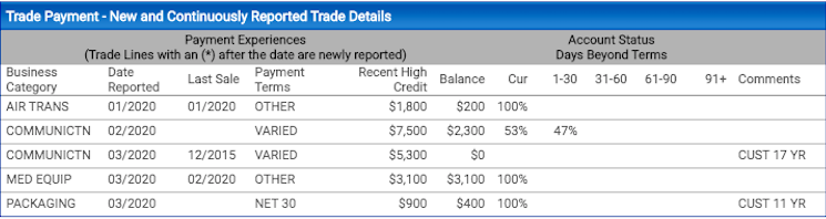 Cloud Services - New-and-Continuously-Reported-Trade-Details-