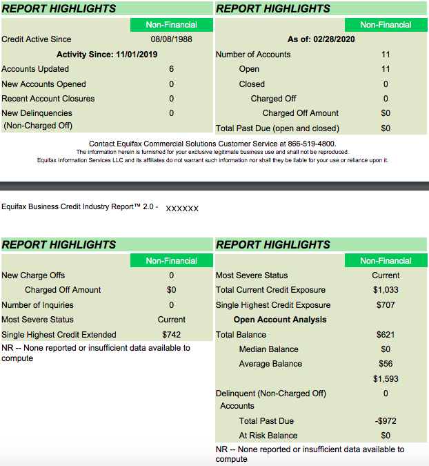 Cloud Services - Report-Highlights