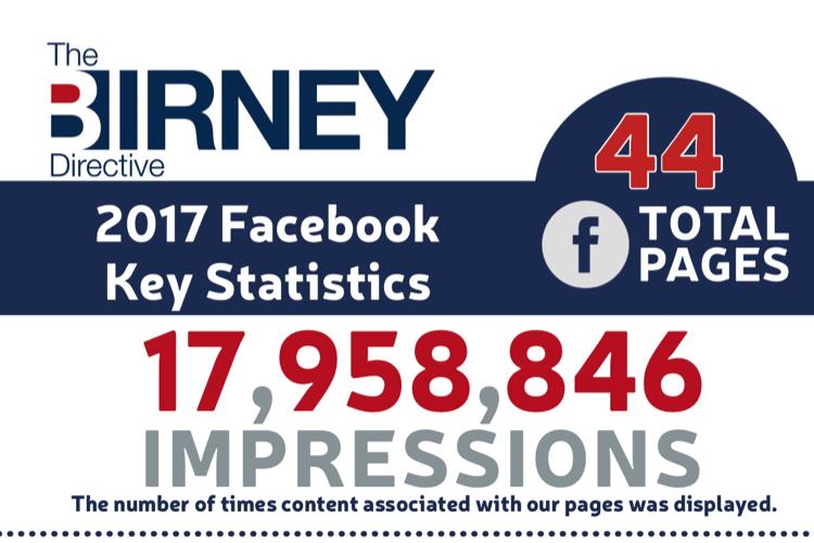 2017 Facebook Numbers