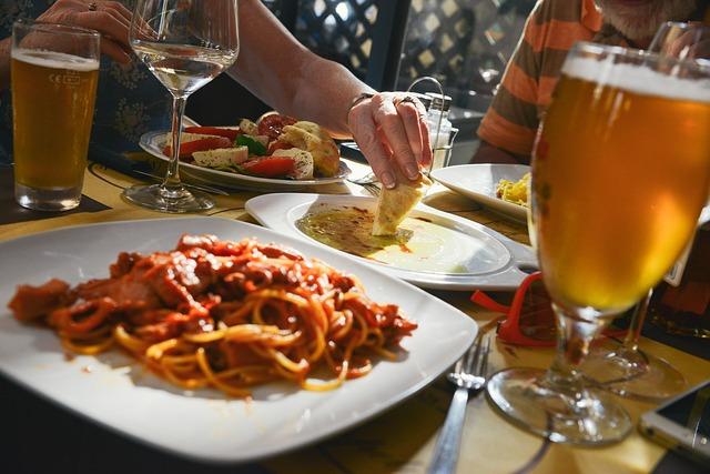 Checklist in menu planning for a restaurant