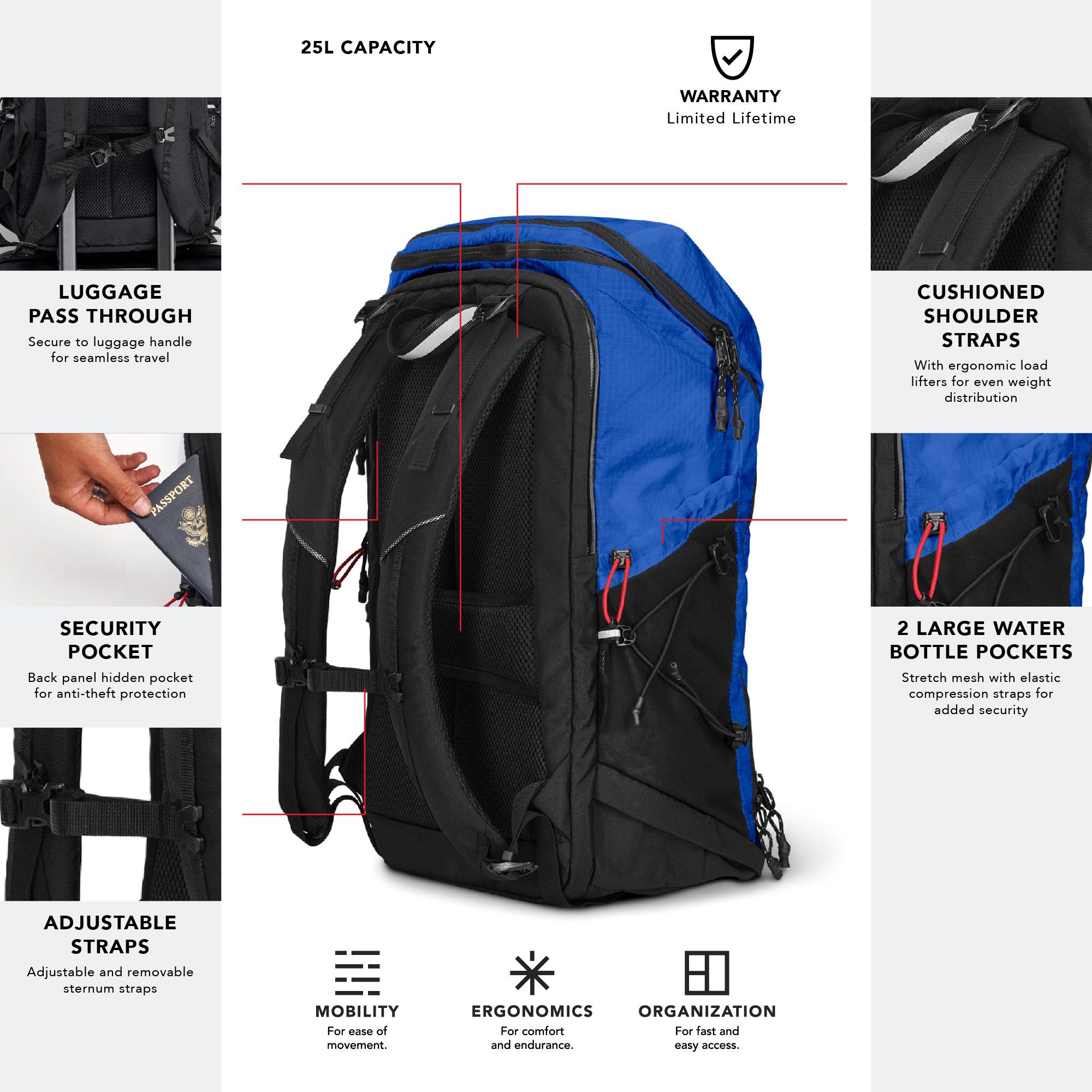 OGIO FUSE 25 Backpack Panel Loader Back Side Infographic