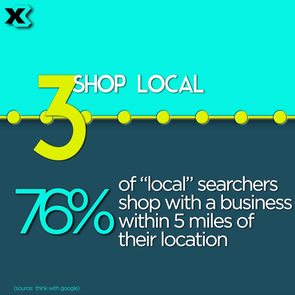 X3 Digital Marketing: Local SEO