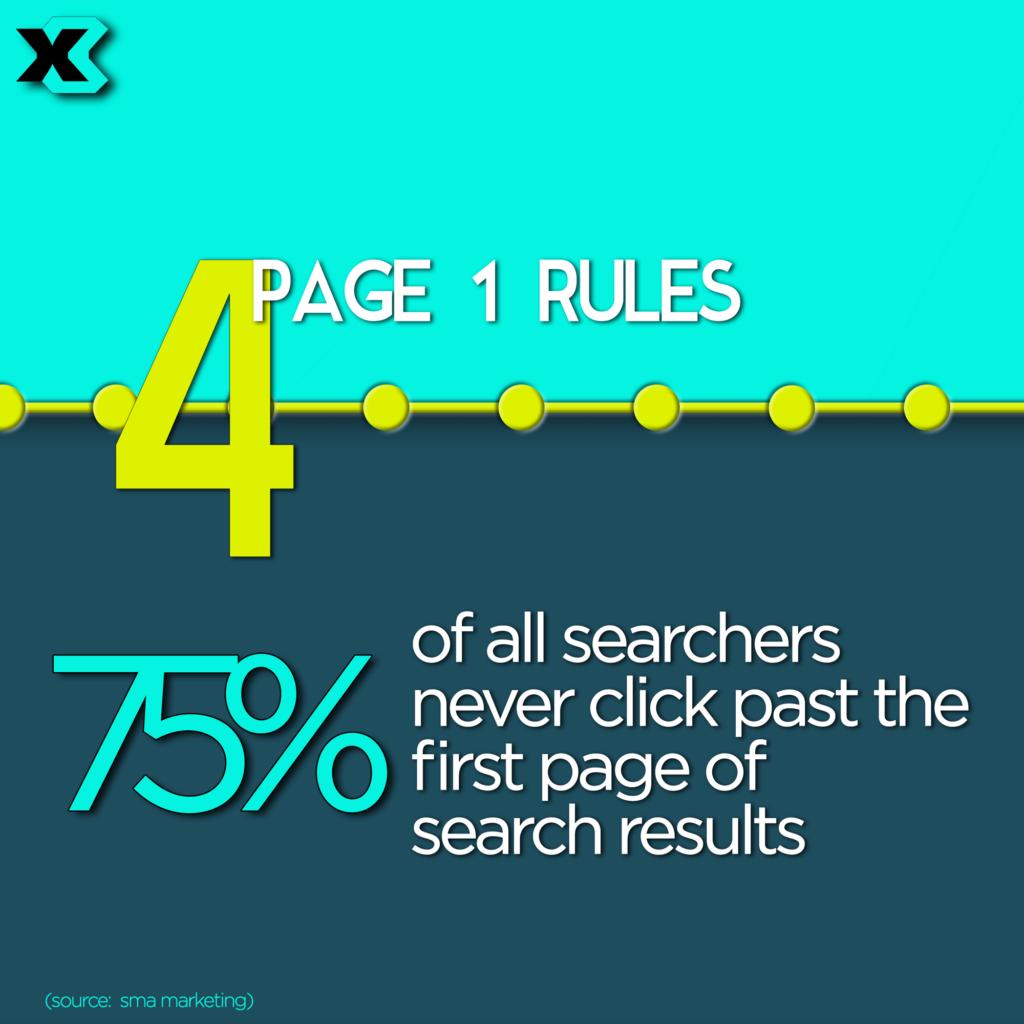 X3 Digital Marketing: First page of Google SEO