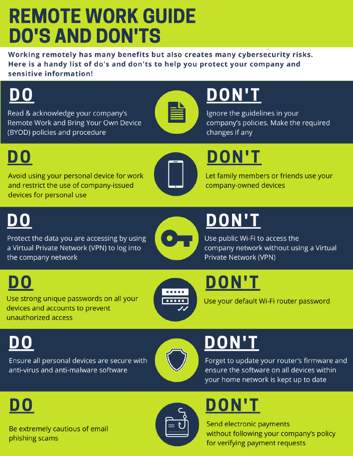 Thumbnail image of a Remote Work Dos and Don'ts.