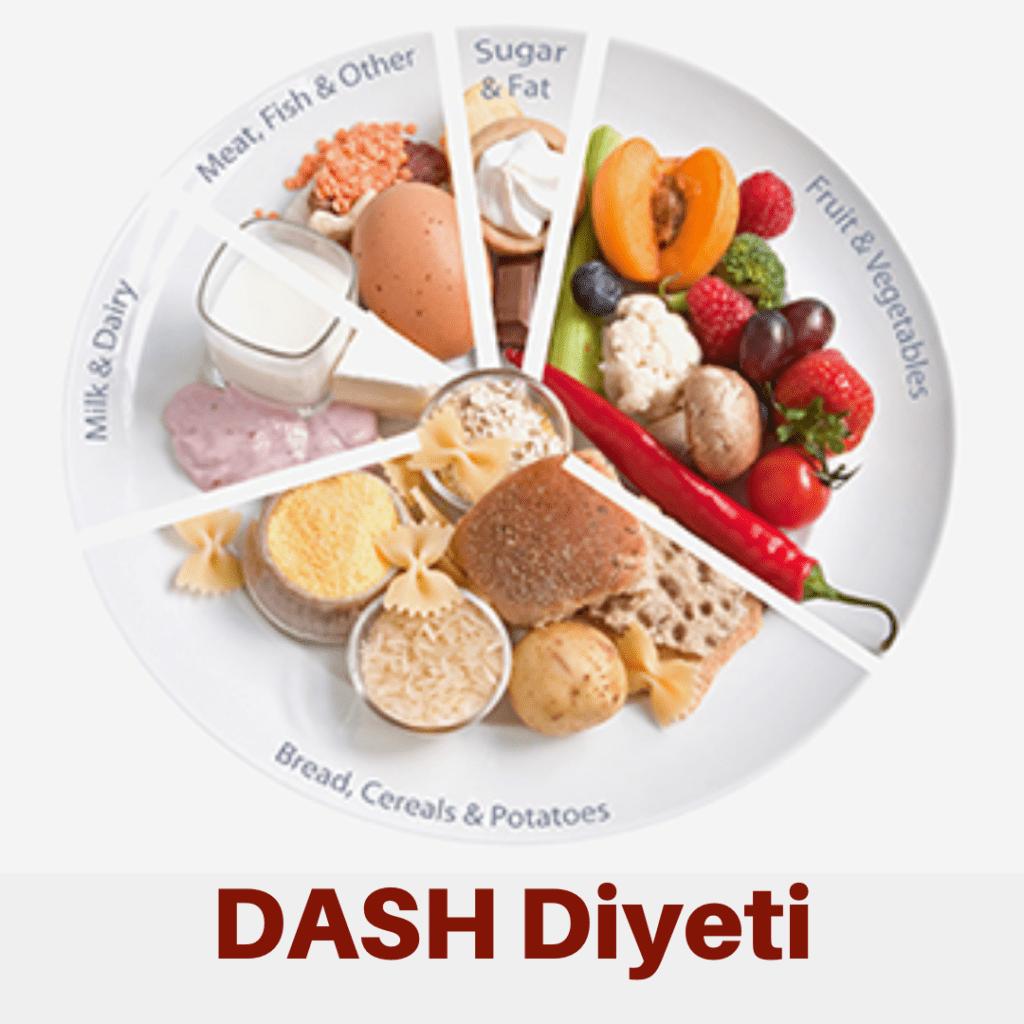 DASH diyeti