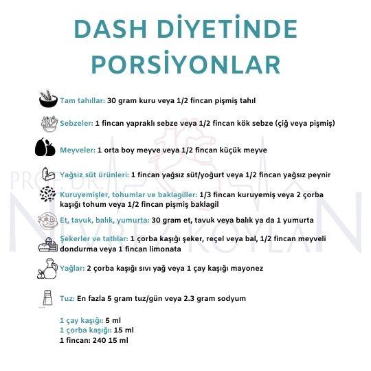 DASH diyetinde porsiyon miktarları
