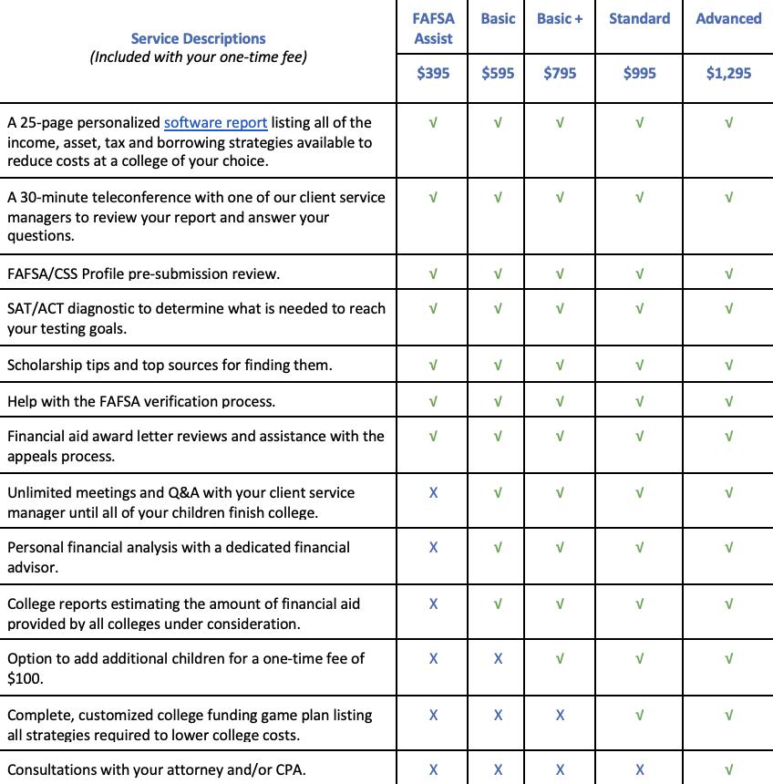 service_plan_comparison_chart
