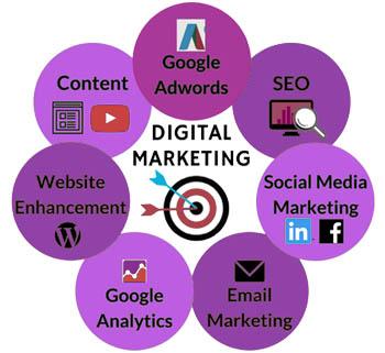 Digital Marketing - Web Designing