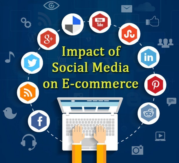 Impact of Social Media on eCommerce