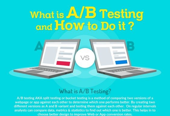 A/B Testing and how to do it?