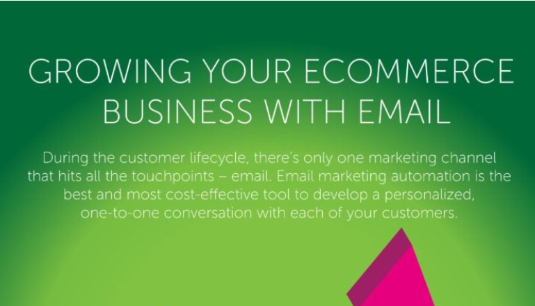 How to grow your eCommerce business with email