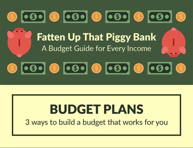 Budget Guide