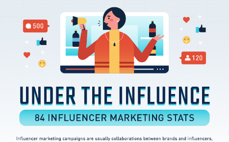Influencer Marketing Trends You Need to Know