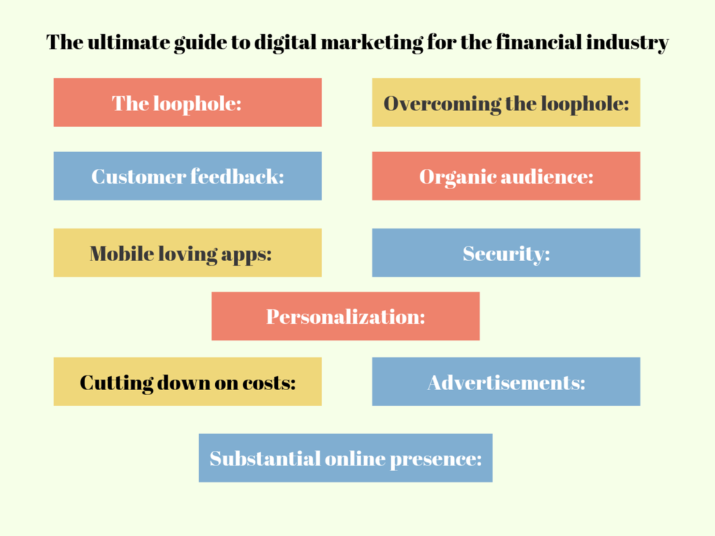 DIGITAL MARKETING GUIDE FOR THE FINANCE INDUSTRY