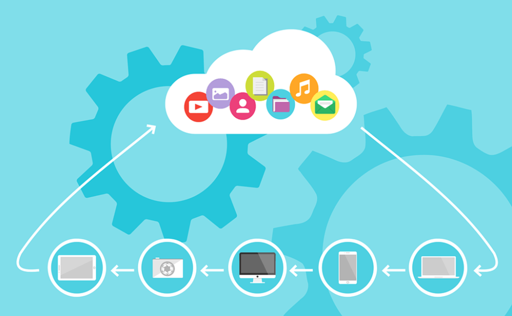 Cloud-Based Purchase-to-Pay