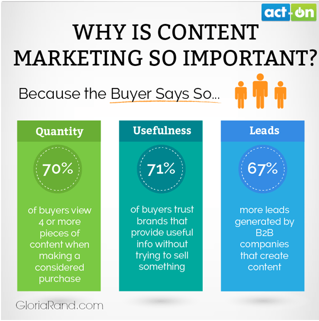 """Why Content is """"The King"""""""