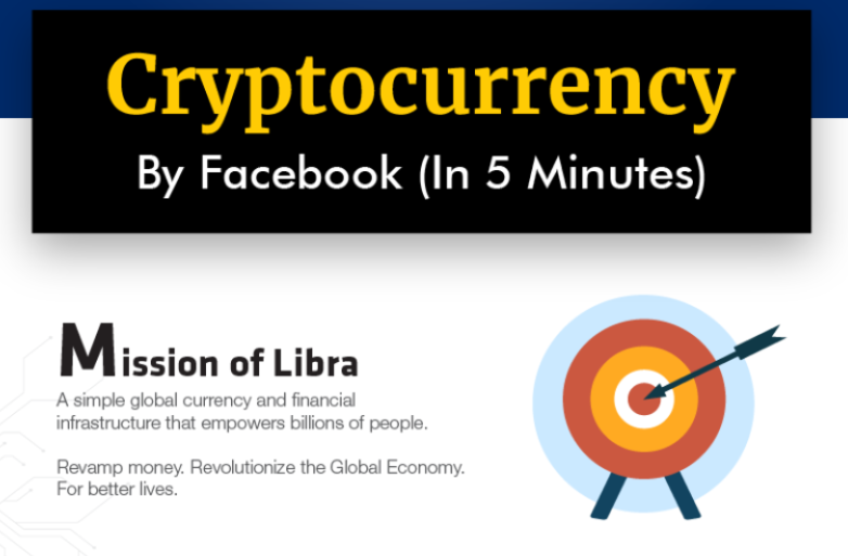 Libra: Cryptocurrency By Facebook