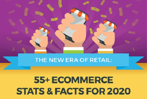 How To Improve Your eCommerce Business