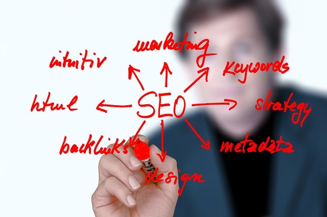 5 Signs You're Targeting The Wrong Keywords