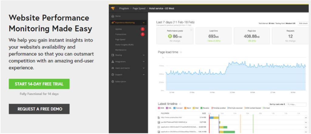 Pingdom is a website performance and uptime monitoring tool.