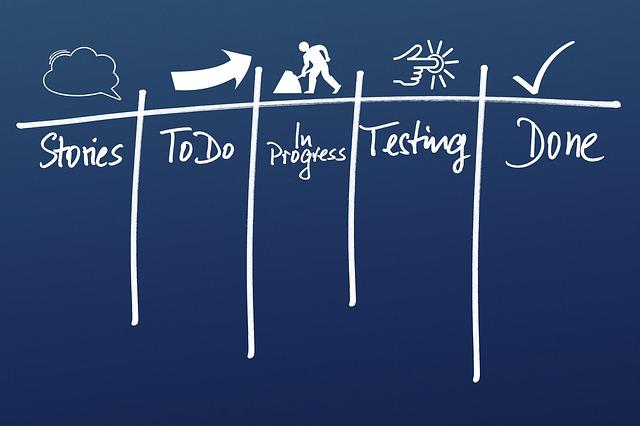 Cómo utilizar la gestión de proyectos para crear un negocio exitoso