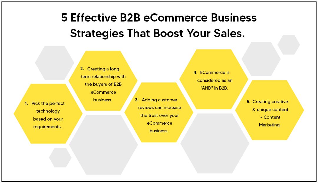 5 Effective B2B eCommerce Business Strategies That Boost Your Sales