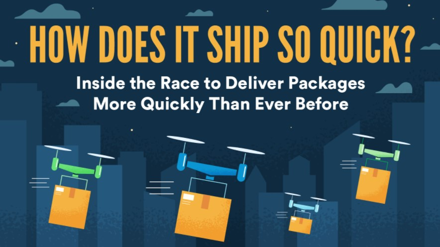 The Future of Speedy Package Deliveries