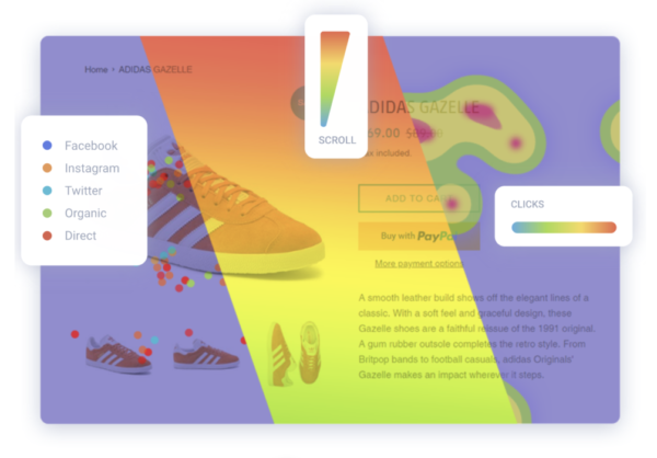 The Future of Heat Mapping Technology