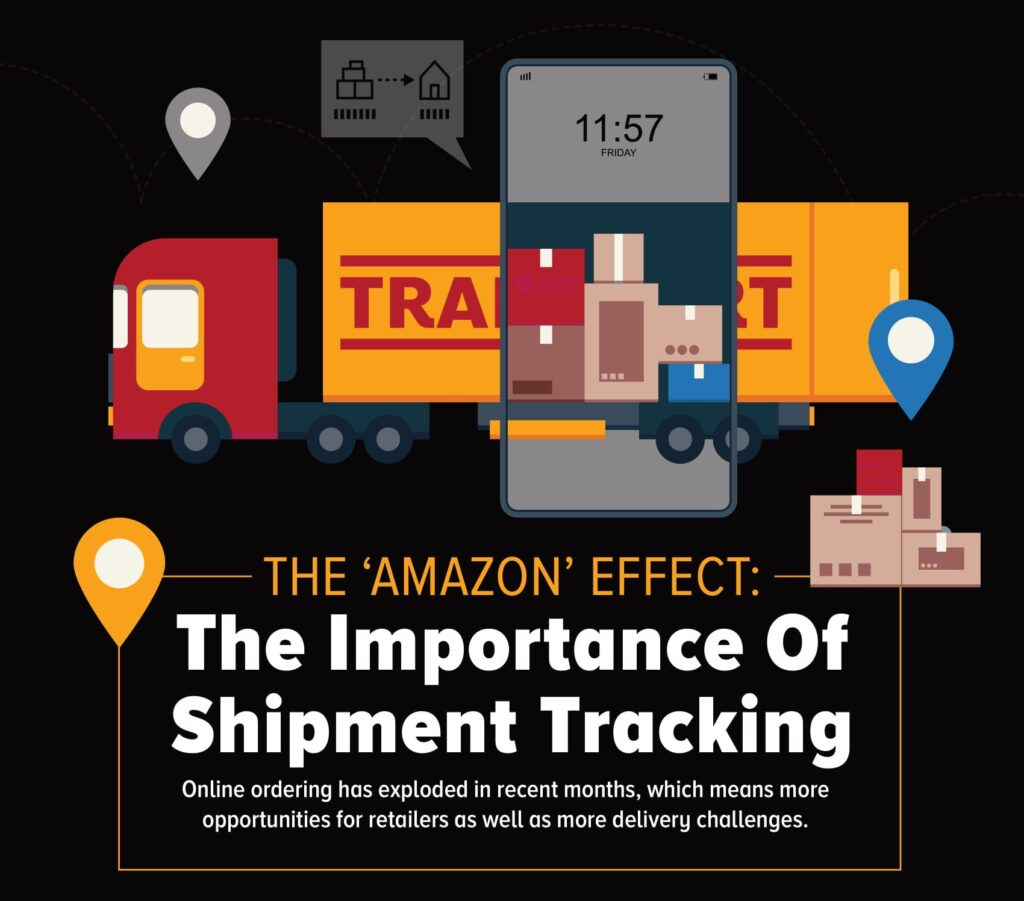 Amazon Affects Online Shoppers' Expectations