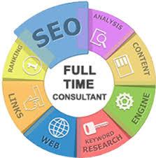 10 Ways SEO Consultants Help Marketing