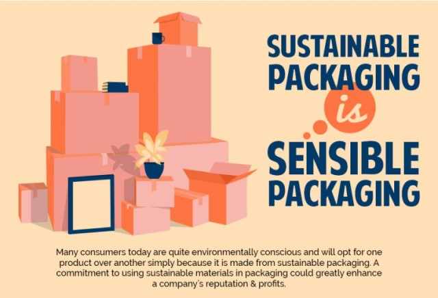 Sustainable Packaging Benefits – Infographic