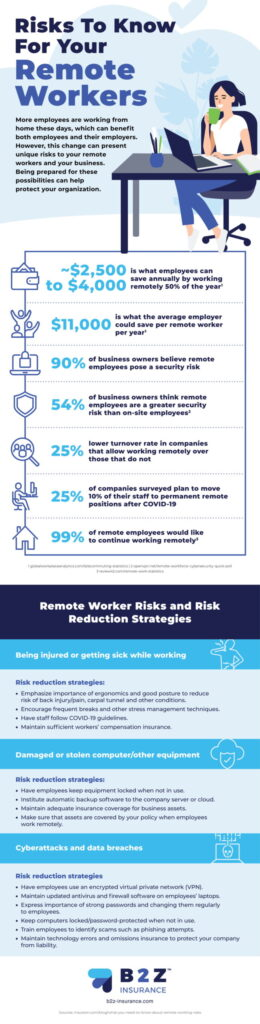 Effectively Managing the Risk of a Remote Workforce