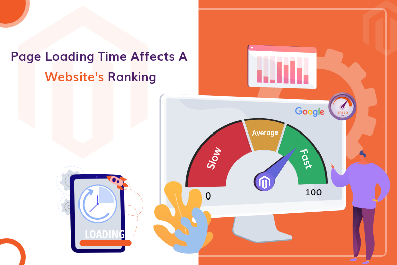 Increase the Speed of Your Magento Website and Accelerate Its Performance
