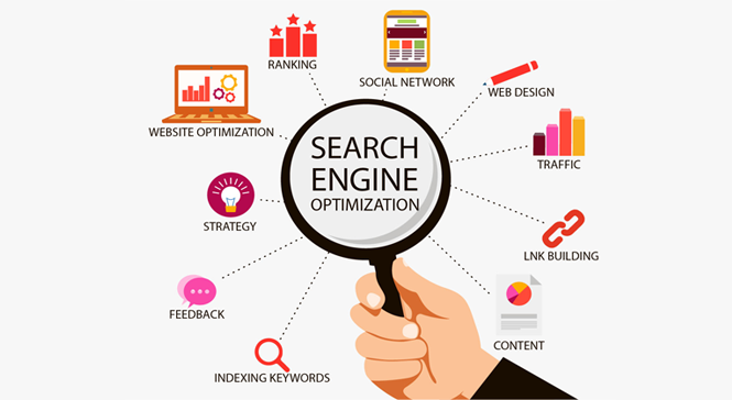 Want to Create A Solid Online Presence? Go for SEO Services