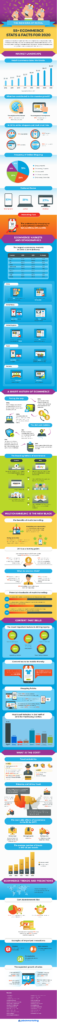 83 Ecommerce Stats & Facts for 2020