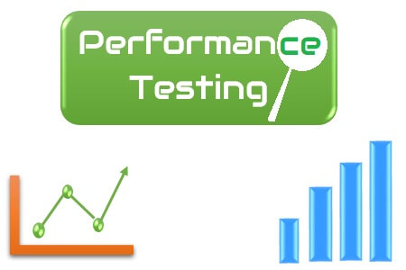 How can the performance testing process be improved?
