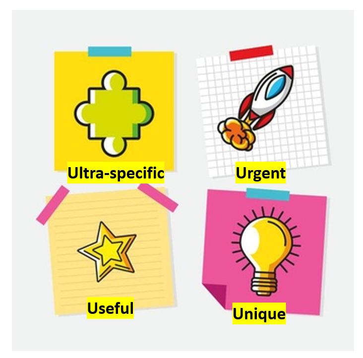 Masterson's 4-U Method-Write Sales Copy Power Headers